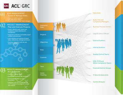 ACL Launches ACL(TM) GRC; World's First Data-Driven, Cloud-Based GRC Solution.  (PRNewsFoto/ACL)