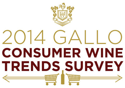 2014 Gallo Wine Trends Survey captures a snapshot of American wine culture
