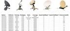 308 Systems VSAT (PRNewsFoto/308 SYSTEMS)