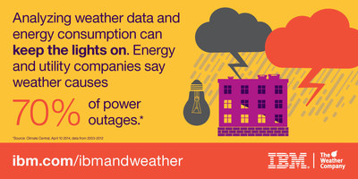 Analyzing weather data and energy consumption can keep the lights on - Energy and utility companies say weather causes 70% of power outages. #WeatherMeansBusiness