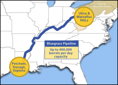 Bluegrass Pipeline Open Season Map.  (PRNewsFoto/Boardwalk Pipeline Partners, LP)