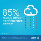 85 percent of all new software is being delivered on cloud
