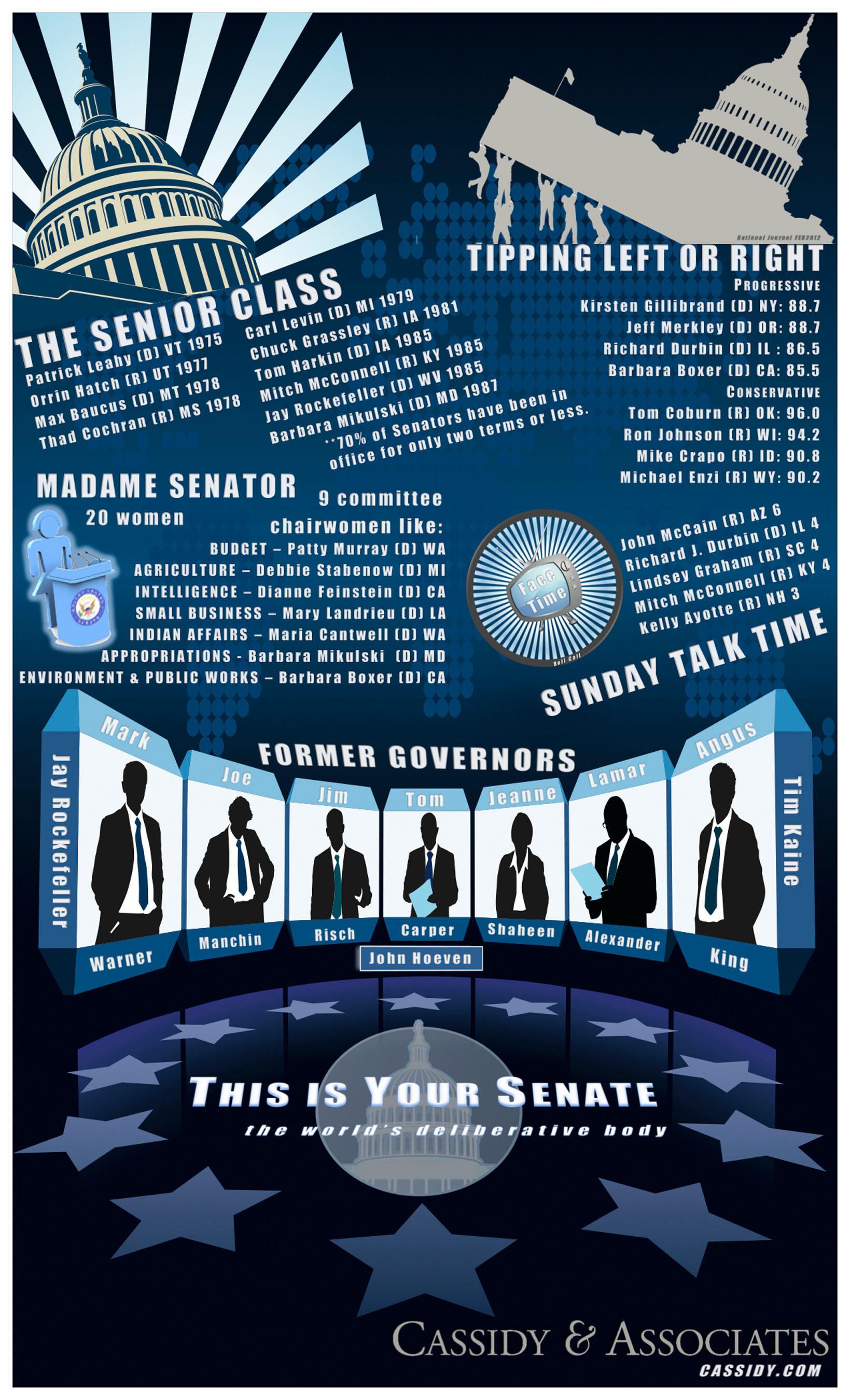 Do You Really Know The U.S. Senate? - Cassidy InfoGraphic