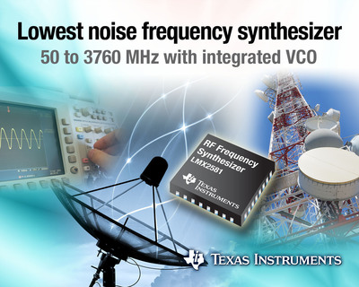 TI's LMX2581 wideband frequency synthesizer with integrated voltage-controlled oscillator (VCO) delivers the industry's lowest phase noise. Its combination of ultra-low noise phase-locked loop (PLL) and industry's highest phase detector frequency outperforms the competition in both phase noise and spurs. The LMX2581 combines the capability to drive highest system performance along with the flexibility of a wideband frequency synthesizer that outputs 50 to 3760 MHz.  (PRNewsFoto/Texas Instruments Incorporated)