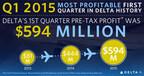 Delta Air Lines Announces March Quarter Profit