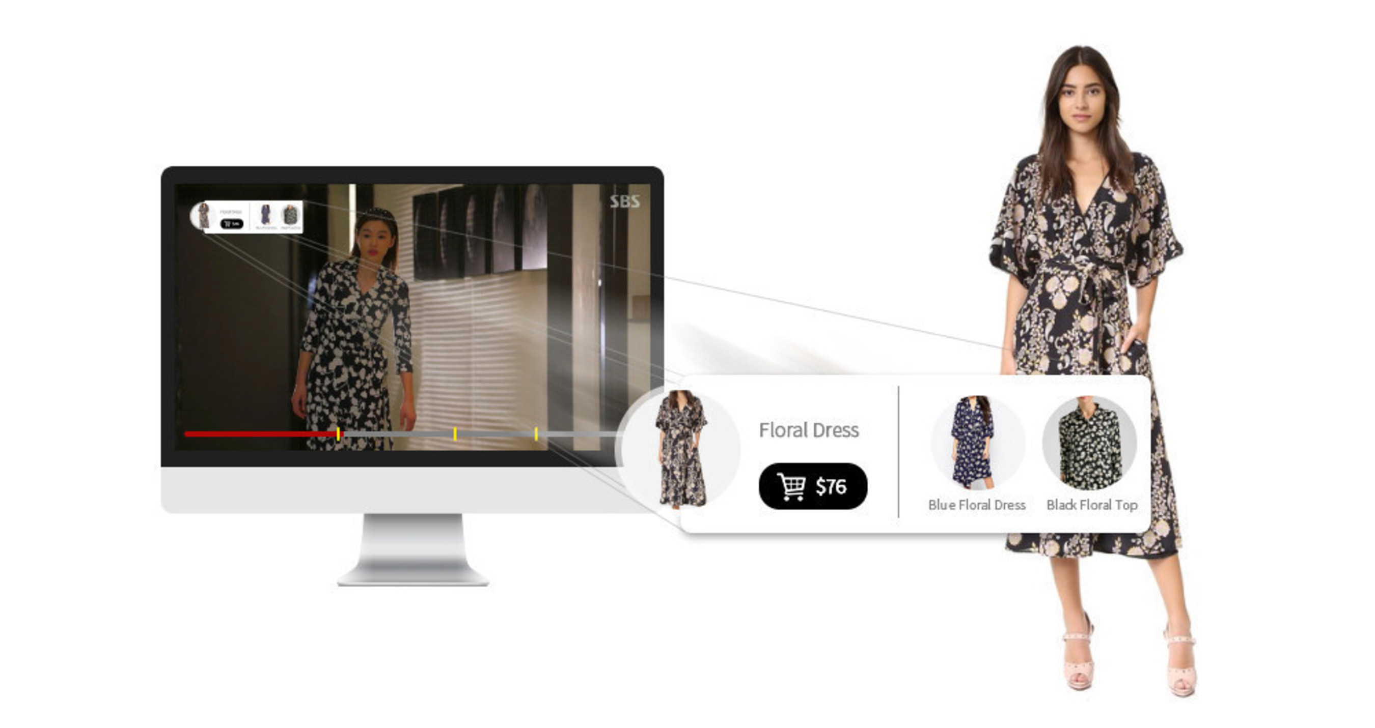 Video commerce demo by ViSenze