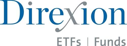 Direxion ETFs | Funds