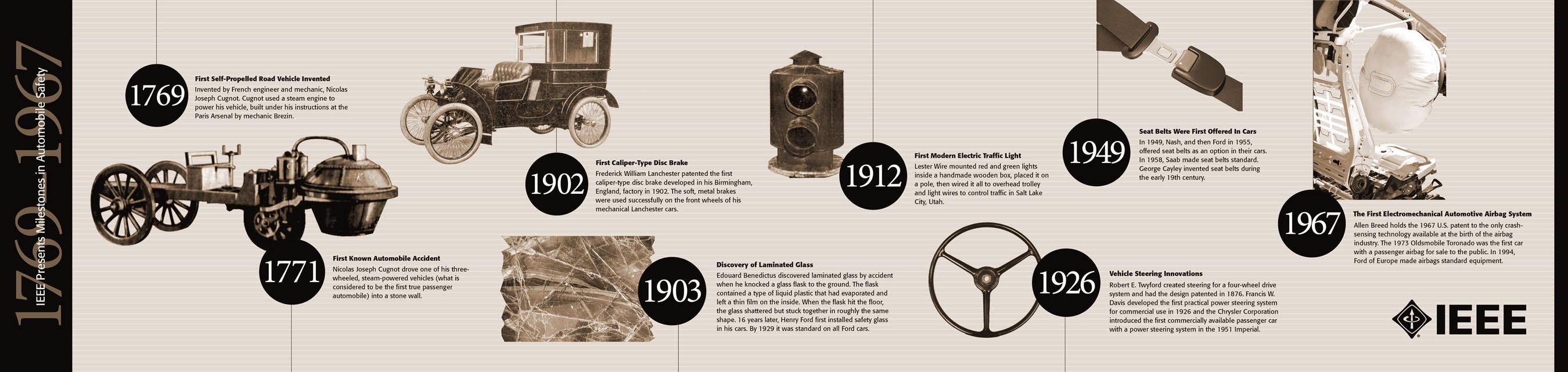 IEEE Presents Milestones in Automobile Safety.  (PRNewsFoto/IEEE)