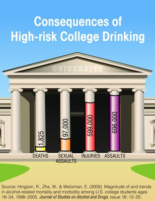National Institute on Alcohol Abuse and Alcoholism, National Institutes of Health.  www.CollegeDrinkingPrevention.gov (PRNewsFoto/NIAAA) (PRNewsFoto/NIAAA)