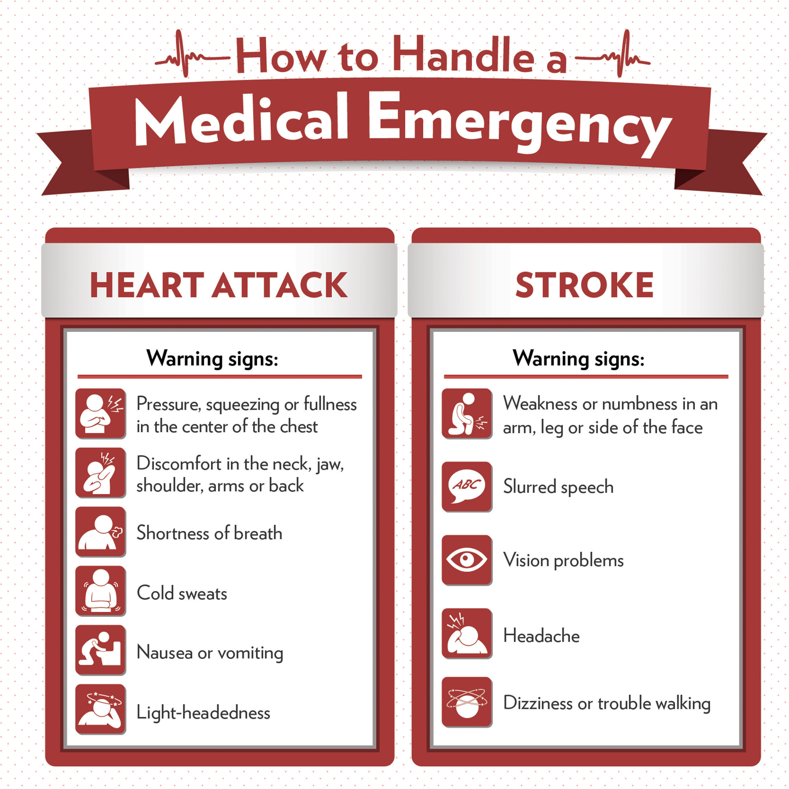 Learn how to handle a medical emergency. Go to mysilverage.com/medicalemergency for the full infographic.  (PRNewsFoto/MySilverAge)
