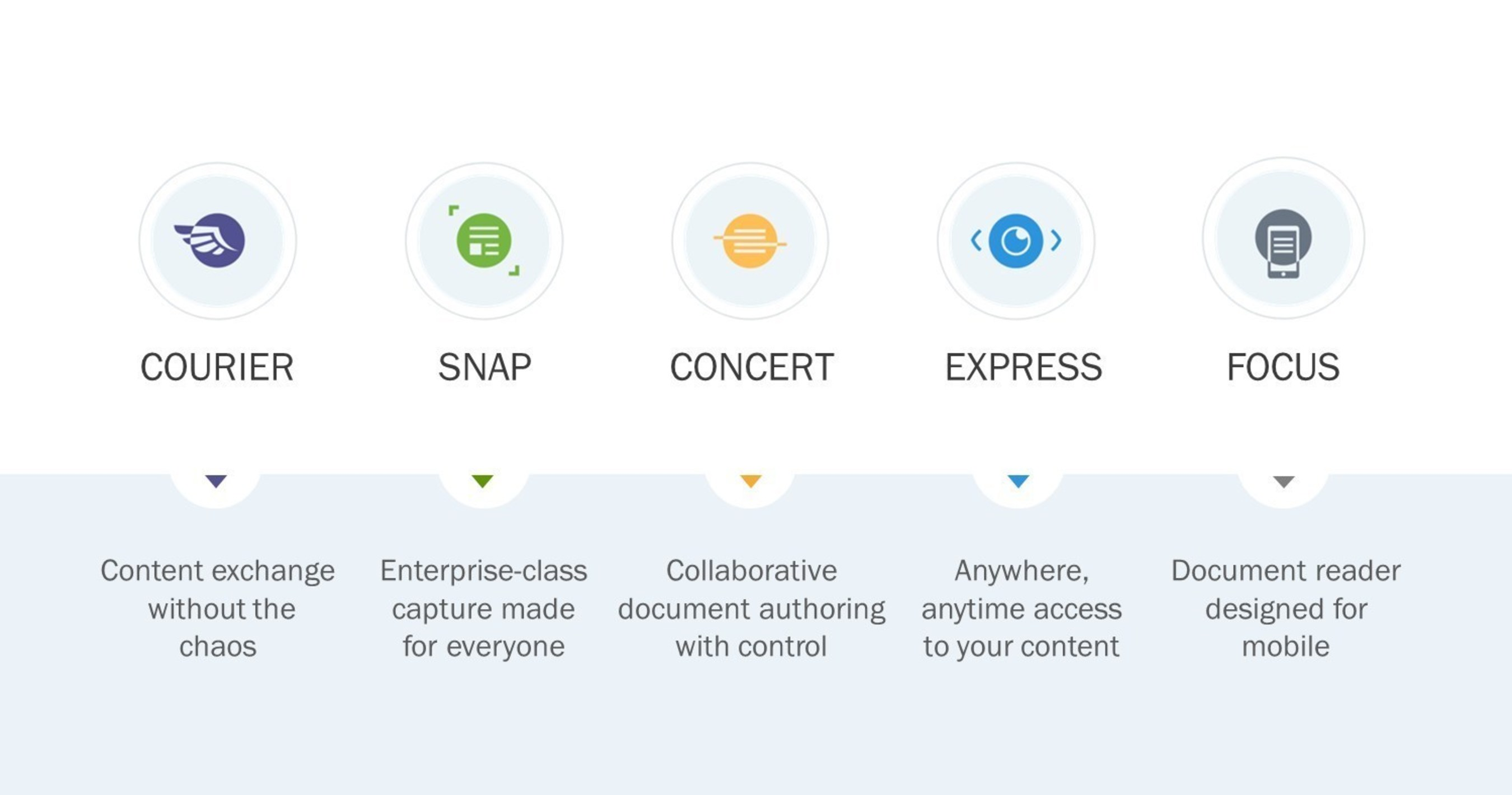EMC Unveils Suite of Intuitive, Cloud-Native Content Apps to