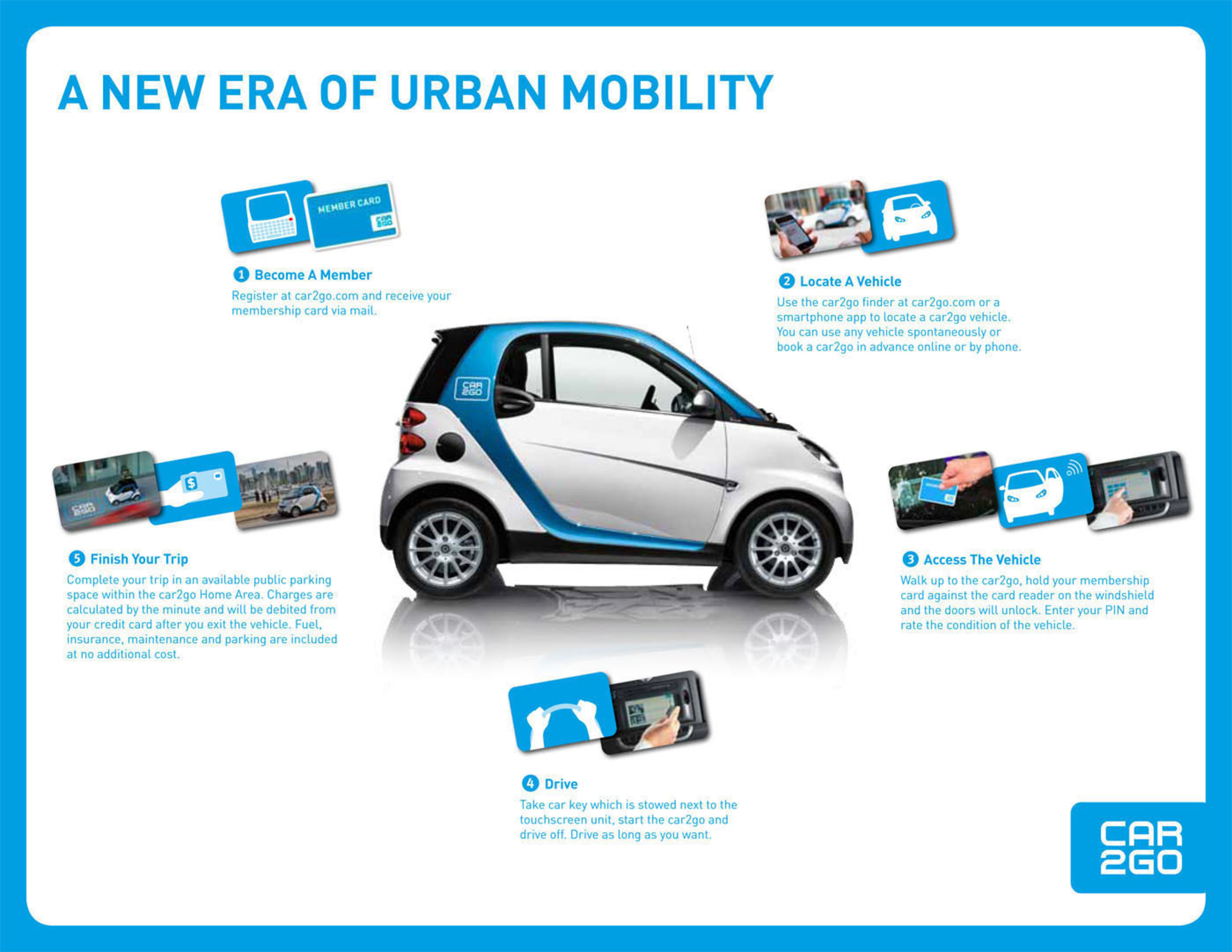 5 simple steps for using car2go.  (PRNewsFoto/car2go North America LLC)