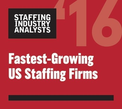 Chicago-based Brilliant(TM) is named on Staffing Industry Analysts 2016 List of Fastest-Growing U.S. Staffing Firms for second year in a row. Learn more at www.brilliantfs.com.