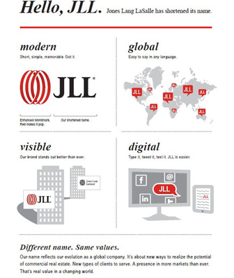 JLL New Logo Infographic