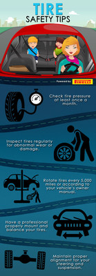 Tire Safety Tips for Women
