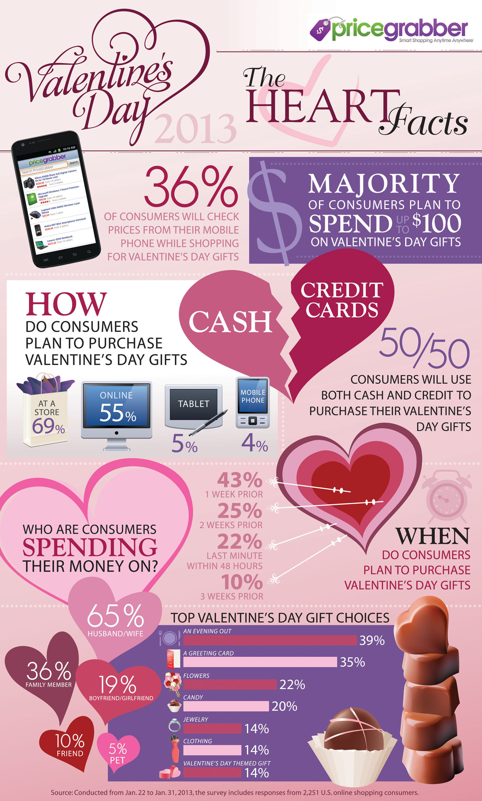 Majority of Consumers to Spend Up to $100 on Valentine's Day Gifts, PriceGrabber(R) Survey Finds. ...