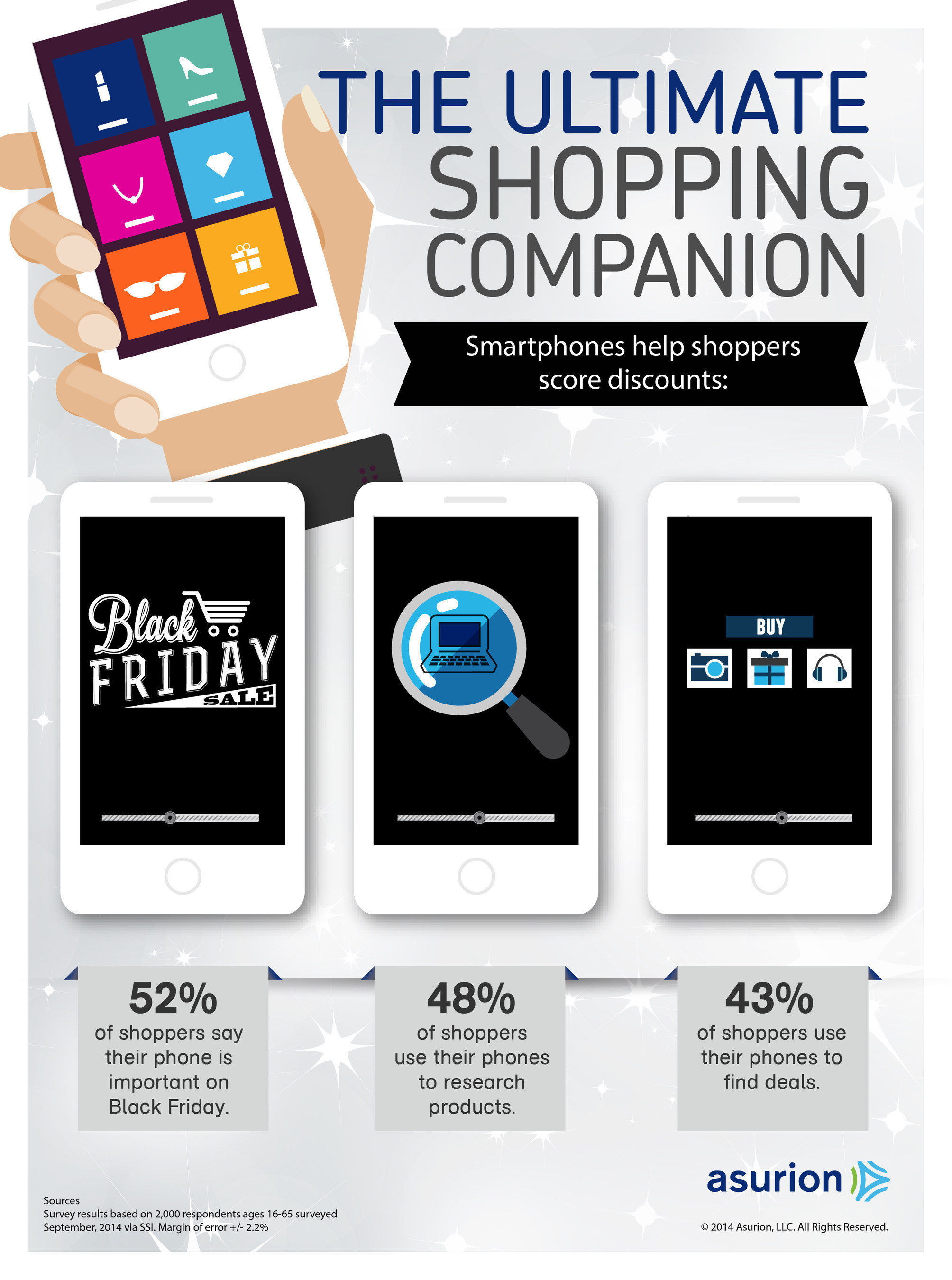 Black Friday shoppers this year will rely on their mobile phones to research products and find deals according ...