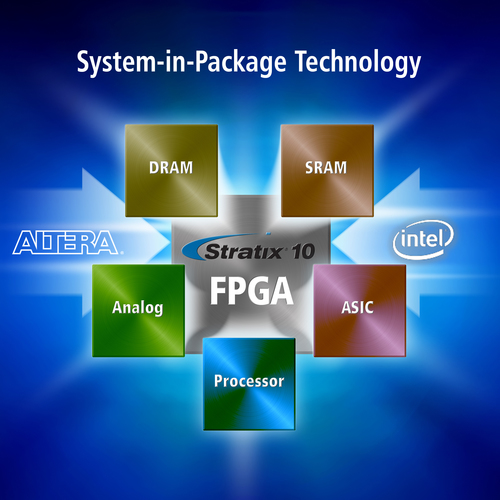 System-in-Package Technology.  (PRNewsFoto/Altera Corporation)