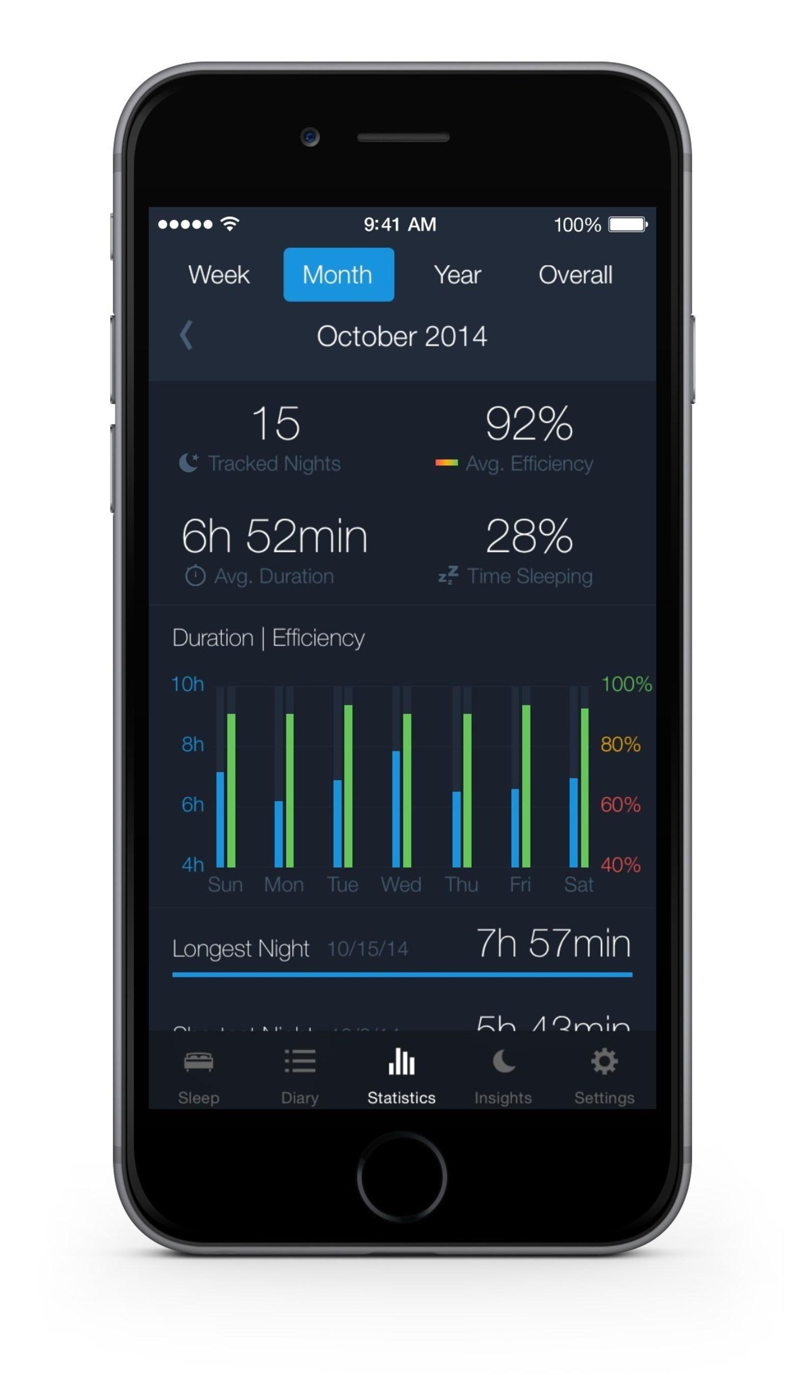 Runtastic's Sleep Better App