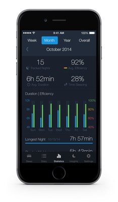 Runtastic's Sleep Better App