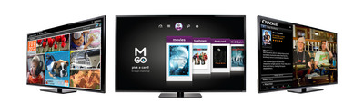 VIZIO Adds Innovative New Apps to Industry's Top Connected Consumer Electronics Platforms, Delivering Even More Entertainment On Demand.  (PRNewsFoto/VIZIO, Inc.)