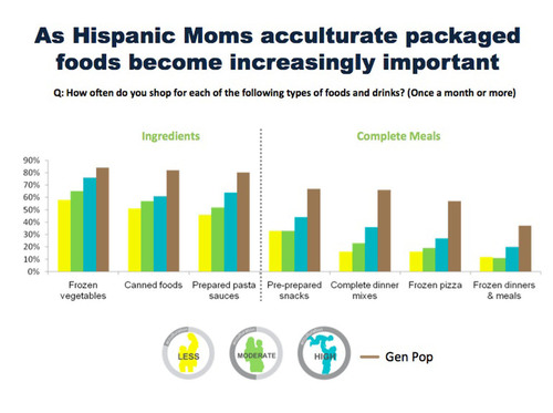 BabyCenter® Releases Acculturation Study About Latina Moms