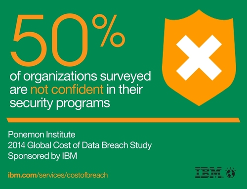 Key Finding from IBM-Commissioned Ponemon Study of Data Breaches (PRNewsFoto/IBM)