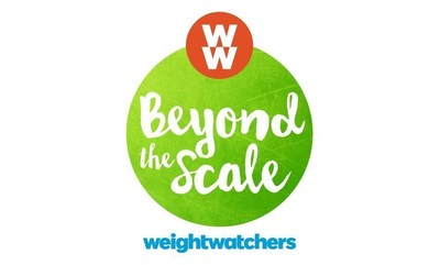 Image result for weight watchers
