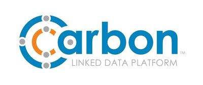 Carbon LDP is a new, standards-compliant semantic web development platform available for free download at https://carbonldp.com.