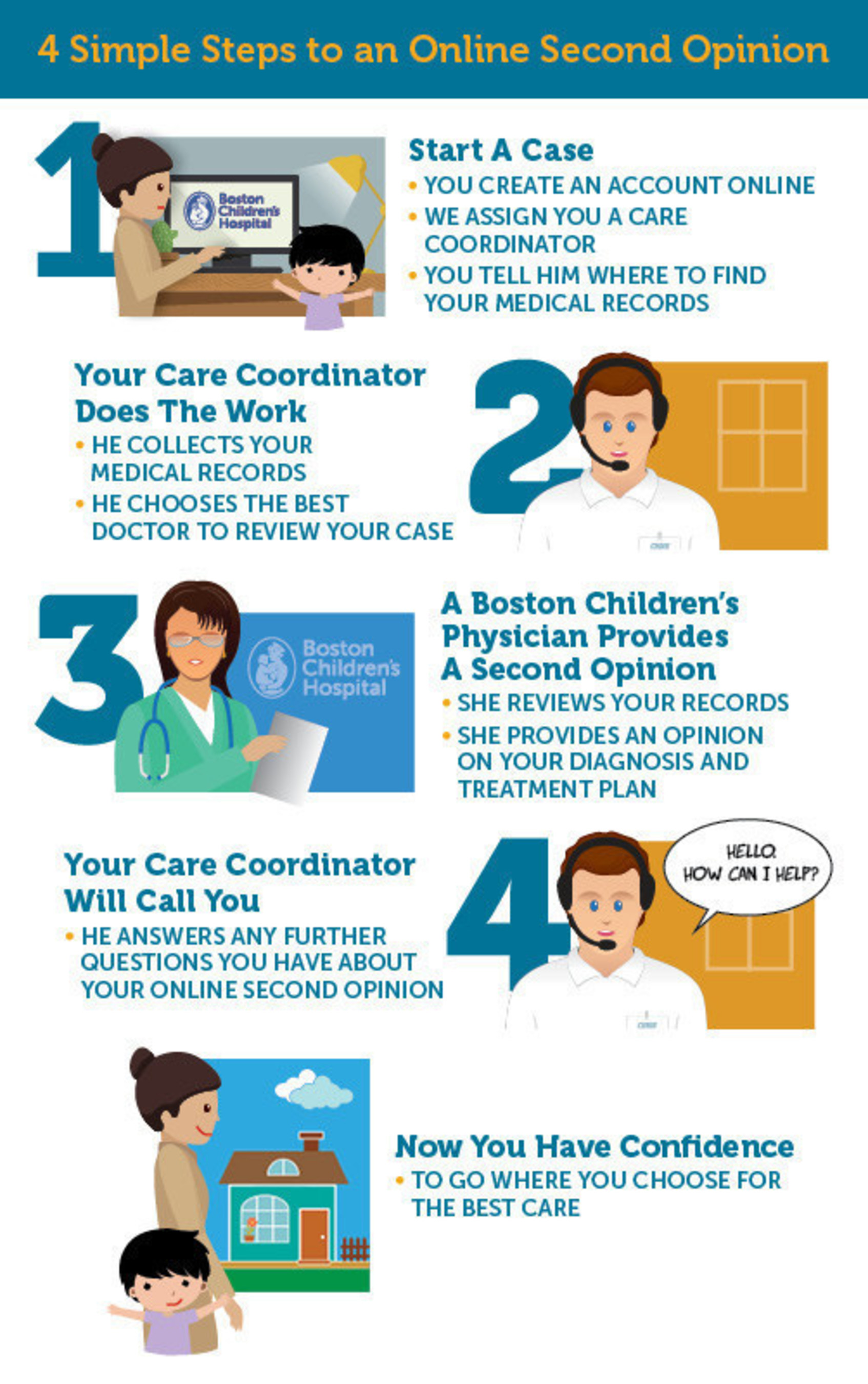 Simple steps for a second opinion