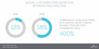 Social Customer Care Adoption Between 2010 and 2014.