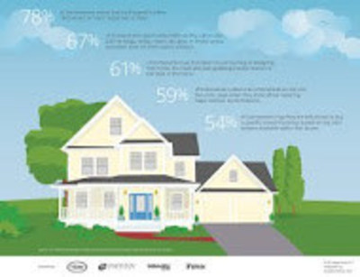 Contact Kathy Ziprik at kziprik@aol.com for ALL INFOGRAPHICS in high resolution format. (PRNewsFoto/Ziprik Consulting)