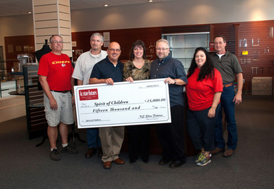 KC Store Fixtures presents check to Tim Viechec and Mark Wilson with Spirit Halloween :: Pictured left to right: Jeff Kirby, Shane Wright, Tim Viechec, Shelley Gummig, Mark Wilson, Tamara Burroughs and Phil Vaughan.  (PRNewsFoto/KC Store Fixtures)