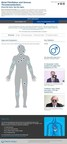 Click on the infographic above to learn more about atrial fibrillation and venous thromboembolism (PRNewsFoto/Daiichi Sankyo Company, Limited)