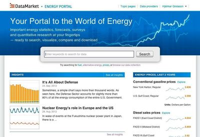 DataMarket Energy: front page and searchbar
