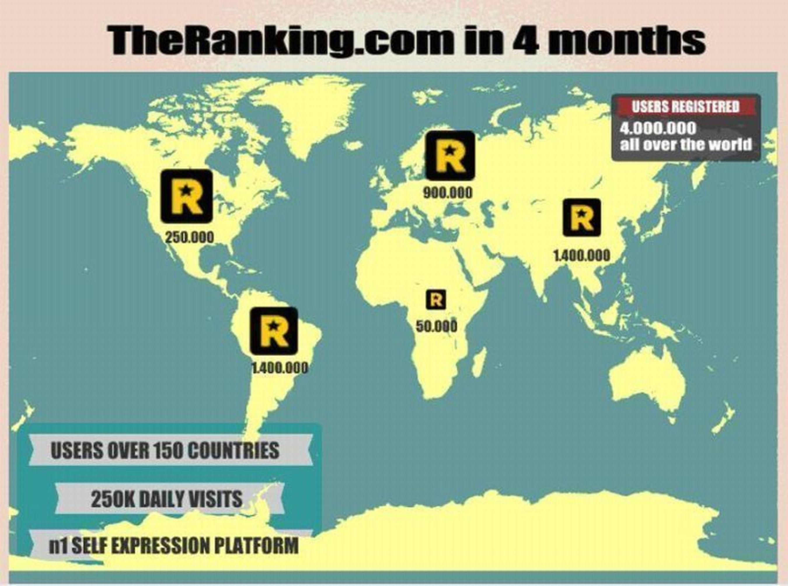TheRanking.com in 4 months (PRNewsFoto/TheRanking.com)