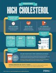 Fighting High Cholesterol