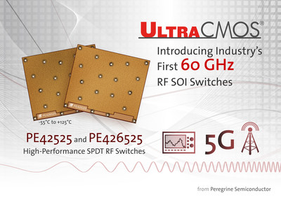 Peregrine Semiconductor introduces the PE42525 and the PE426525, the industry's first RF SOI switches to reach 60 GHz.