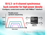 Industry's first 18-V multi-channel synchronous buck converter with PMBus(TM) digital interface for space-constrained automotive and communication applications features up to 95-percent efficiency.