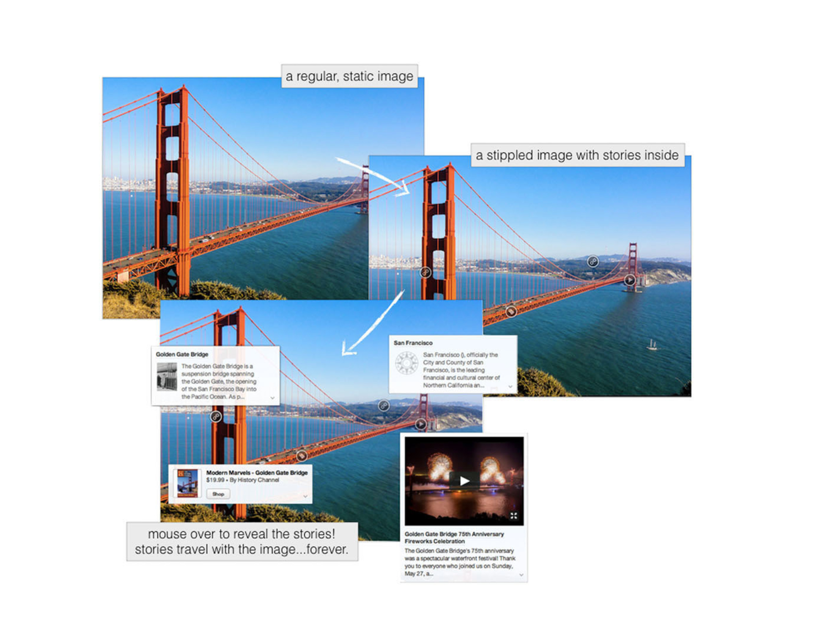 Stipple Invents the 'Intelligent Image' to Permanently Reconnect Stakeholders With Their Images,