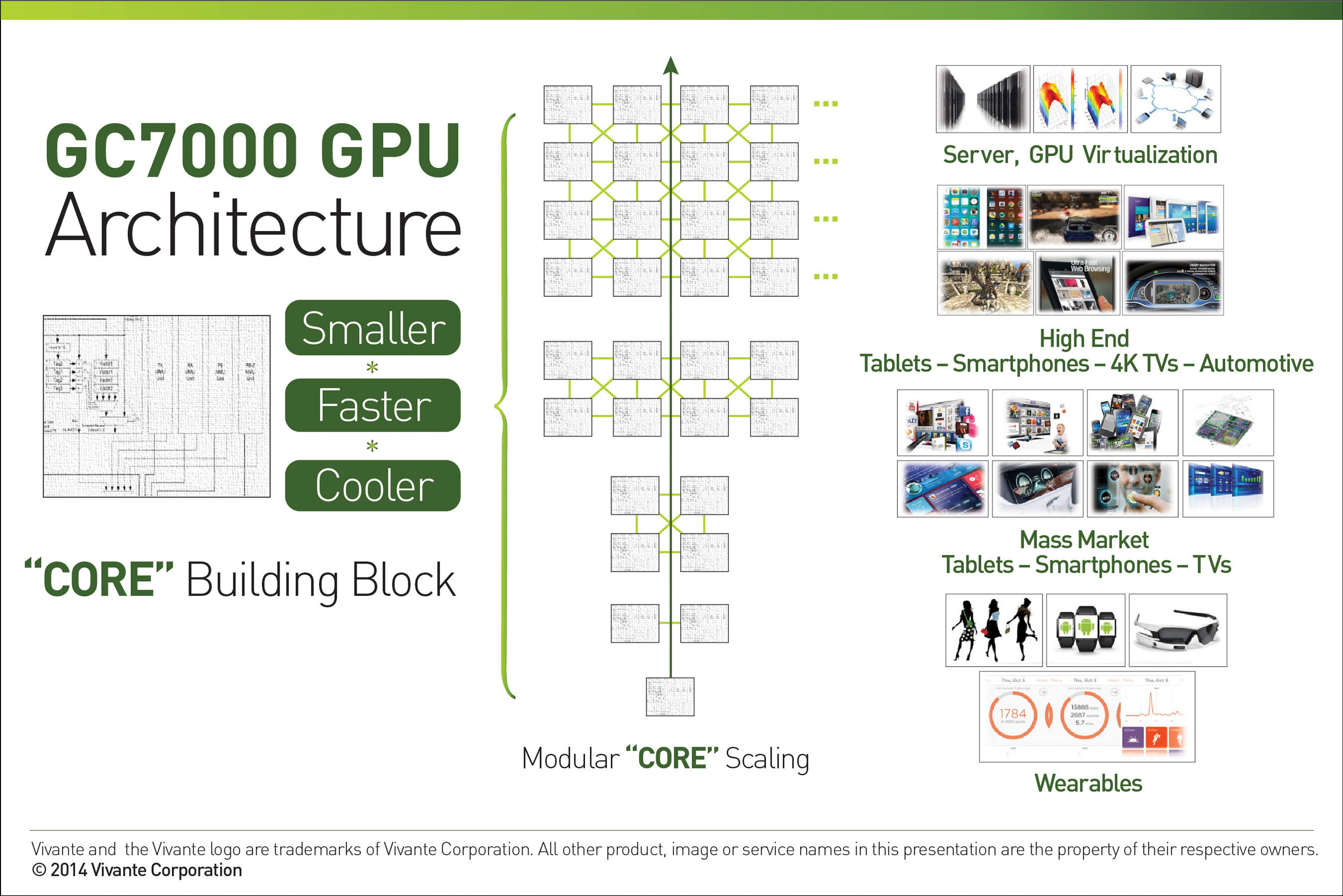Vivante GC7000 Vega GPU core scaling from wearables to high end mobile devices and server GPU virtualization. ...