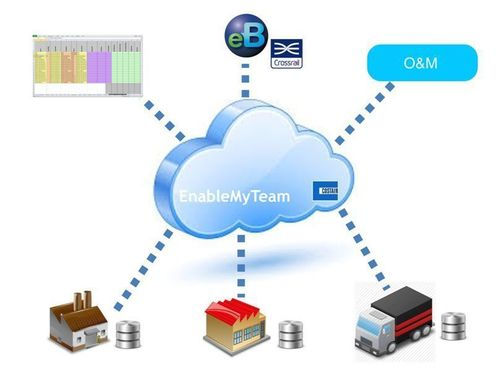 Enablemyteam: Crossrail Asset Tagging (PRNewsFoto/Enablemyteam)