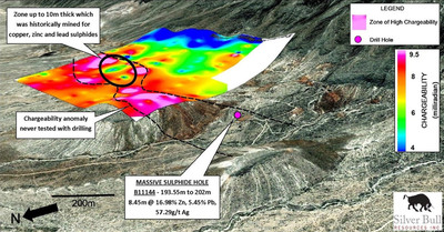 """Silver Bull Intersects 8.45 Meters of Massive Sulpide Grading at 16.98% Zinc, 5.45% Lead and 57.29g/t Silver in a Previously Undrilled Area 500 Meters to the North of the """"Shallow Silver Zone"""" at the Sierra Mojada Project, Coahuila, Mexico."""