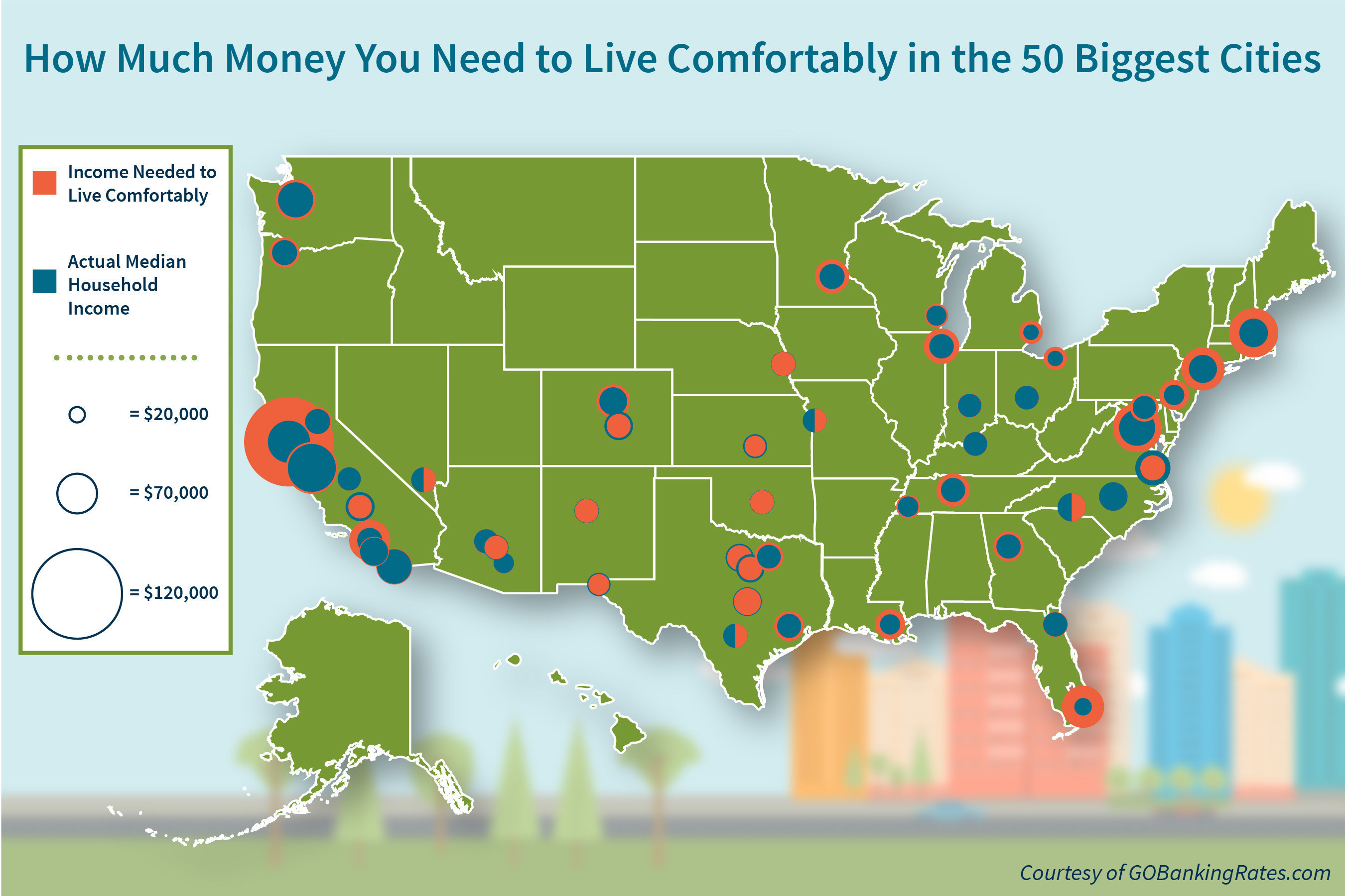 Latest GOBankingRates study finds how much money you need to live comfortably in the 50 biggest cities.