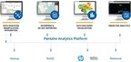 With the Pentaho platform, large volumes and varieties of data can be ingested into Hadoop, transformed, refined and immediately pushed into HP Vertica. Business users and analysts are then offered a full spectrum of analytics including interactive data visualization, reporting, dashboards and advanced and predictive analytics.Learn more: http://www.pentaho.com/pentaho-and-hp-vertica-analytics (PRNewsFoto/Pentaho Corporation)