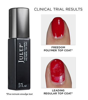 Julep Clinical Trial Freedom.  (PRNewsFoto/Julep)