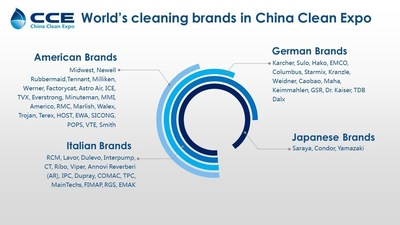 China Clean Expo international cleaning product brands