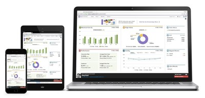 The SLI Dashboard enables e-commerce companies to monitor their SLI implementation from any desktop, tablet or mobile device. Dashboard columns display how many visitors are using SLI solutions and which solutions are being used, along with a summary of how the SLI solutions are performing from a business perspective.