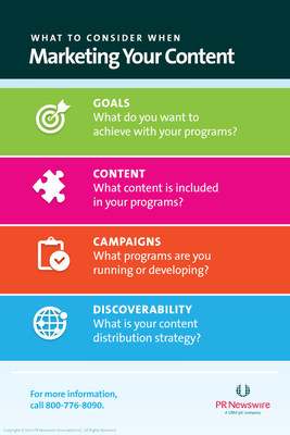 White paper from PR Newswire offers actionanable plan for marketing your content.