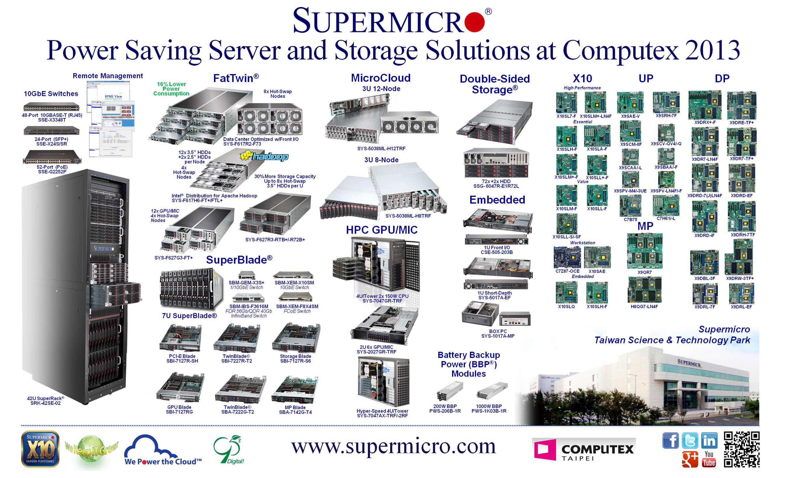 À l'occasion de Computex 2013, Supermicro présente une gamme complète de serveurs et de solutions